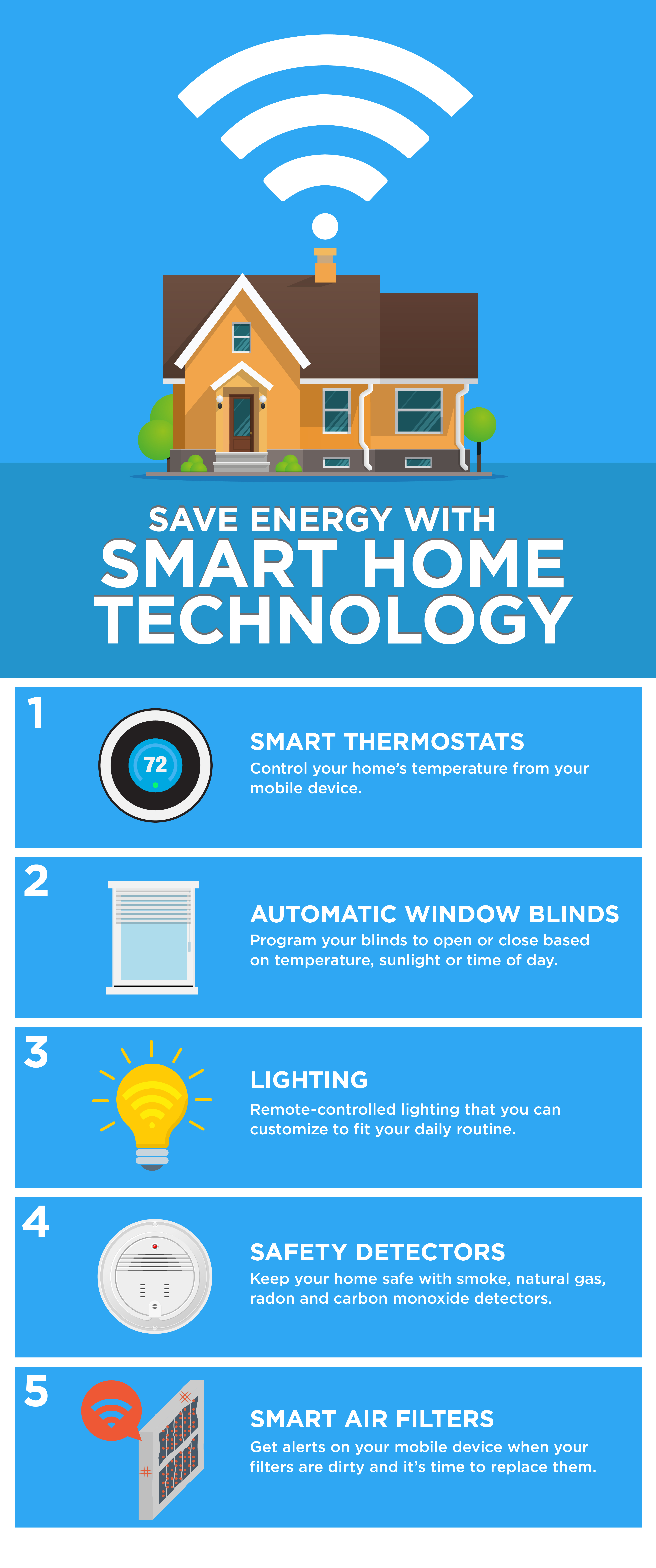 Save-Energy-With-Smart-Home-Technology_Infographic_Updated